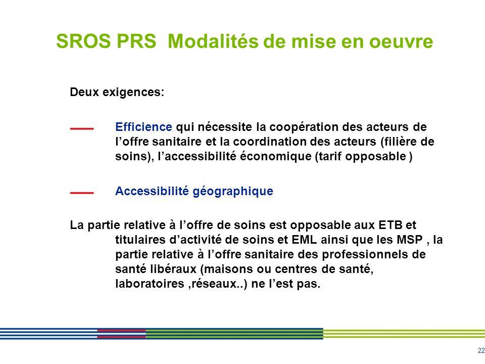 22 SROS PRS Modalités de mise en oeuvre Deux exigences: Efficience qui nécessite la coopération des acteurs de loffre sanitaire et la coordination des