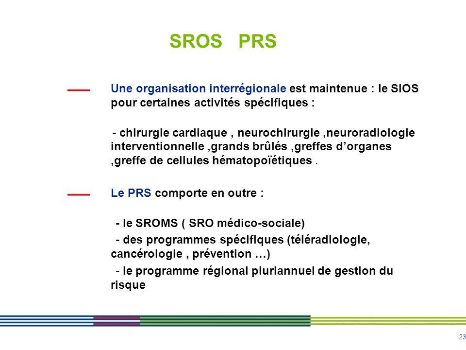 23 SROS PRS Une organisation interrégionale est maintenue : le SIOS pour certaines activités spécifiques : - chirurgie cardiaque, neurochirurgie,neuro