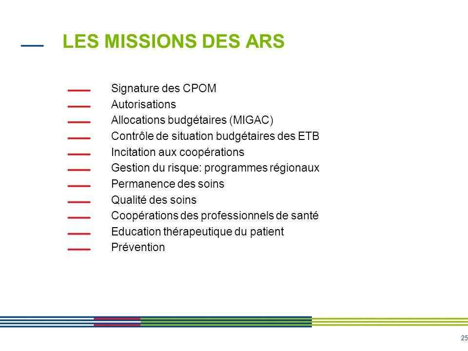 25 LES MISSIONS DES ARS Signature des CPOM Autorisations Allocations budgétaires (MIGAC) Contrôle de situation budgétaires des ETB Incitation aux coop