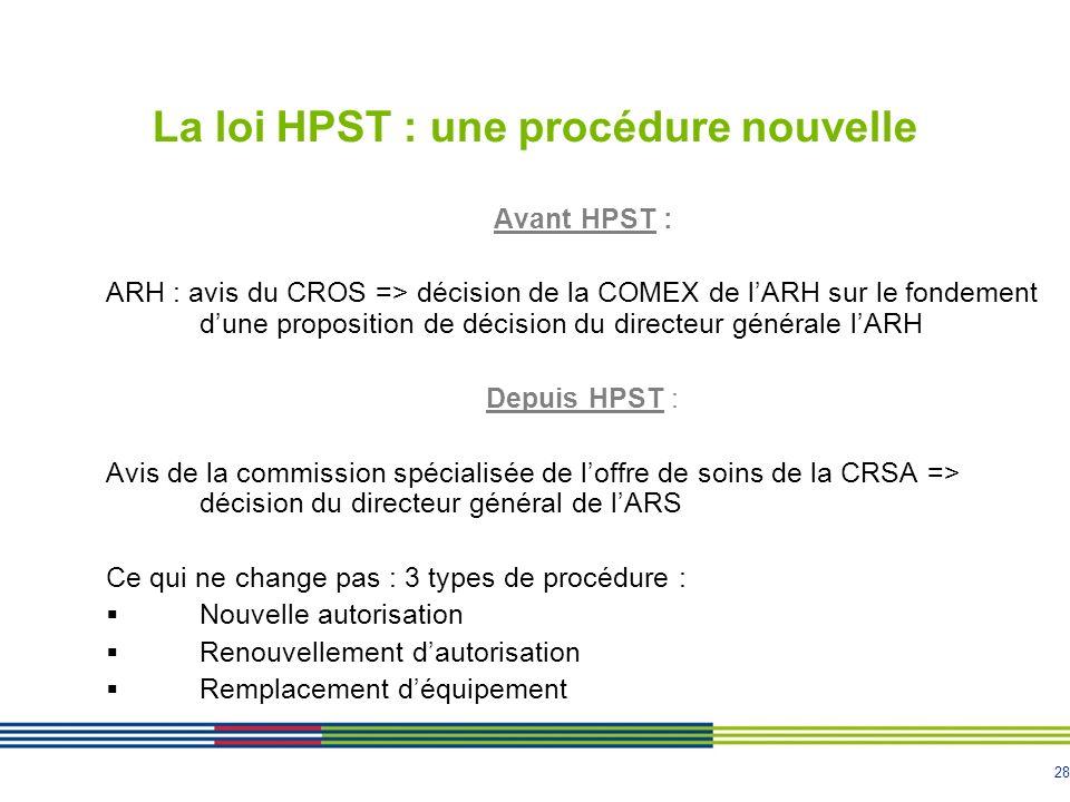 28 La loi HPST : une procédure nouvelle Avant HPST : ARH : avis du CROS => décision de la COMEX de lARH sur le fondement dune proposition de décision