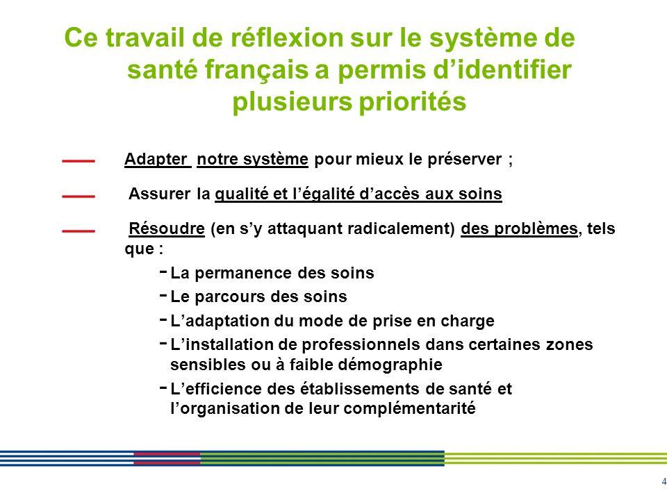 4 Ce travail de réflexion sur le système de santé français a permis didentifier plusieurs priorités Adapter notre système pour mieux le préserver ; As