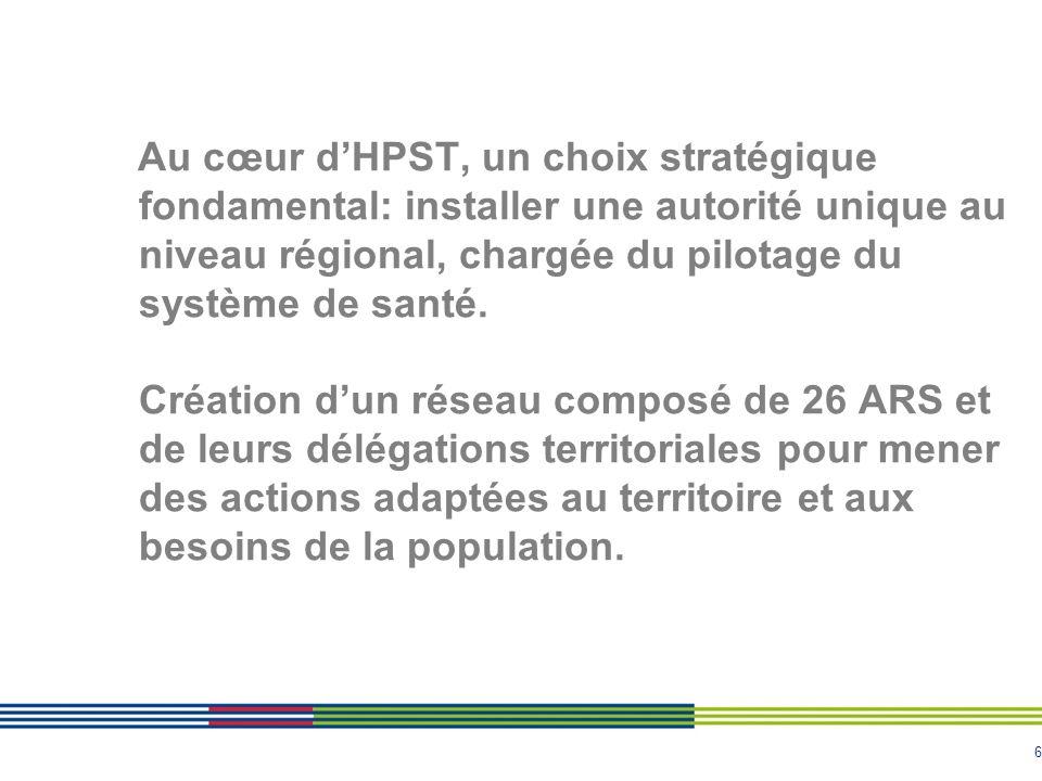 6 Au cœur dHPST, un choix stratégique fondamental: installer une autorité unique au niveau régional, chargée du pilotage du système de santé. Création