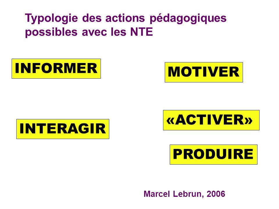 MOTIVER INFORMER «ACTIVER» INTERAGIR PRODUIRE Marcel Lebrun, 2006 Typologie des actions pédagogiques possibles avec les NTE