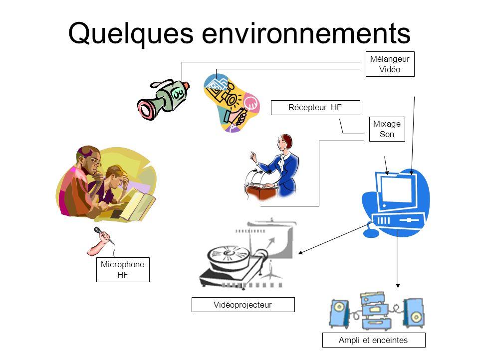 Quelques environnements Mélangeur Vidéo Microphone HF Récepteur HF Mixage Son Ampli et enceintes Vidéoprojecteur
