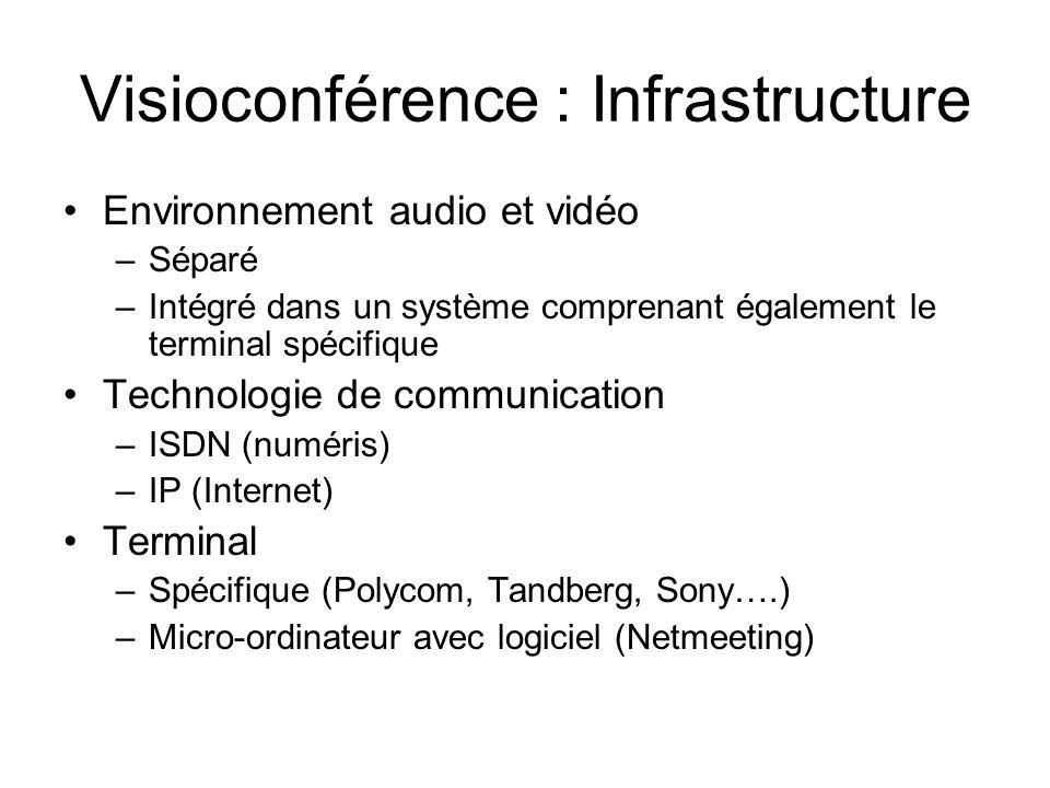 Visioconférence : Infrastructure Environnement audio et vidéo –Séparé –Intégré dans un système comprenant également le terminal spécifique Technologie