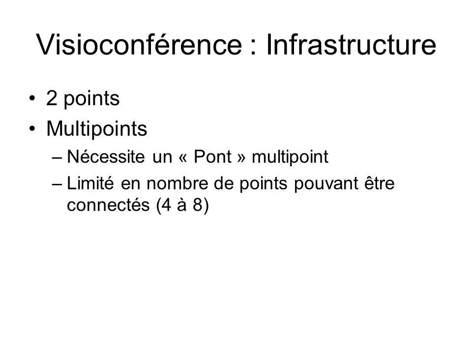 Visioconférence : Infrastructure 2 points Multipoints –Nécessite un « Pont » multipoint –Limité en nombre de points pouvant être connectés (4 à 8)