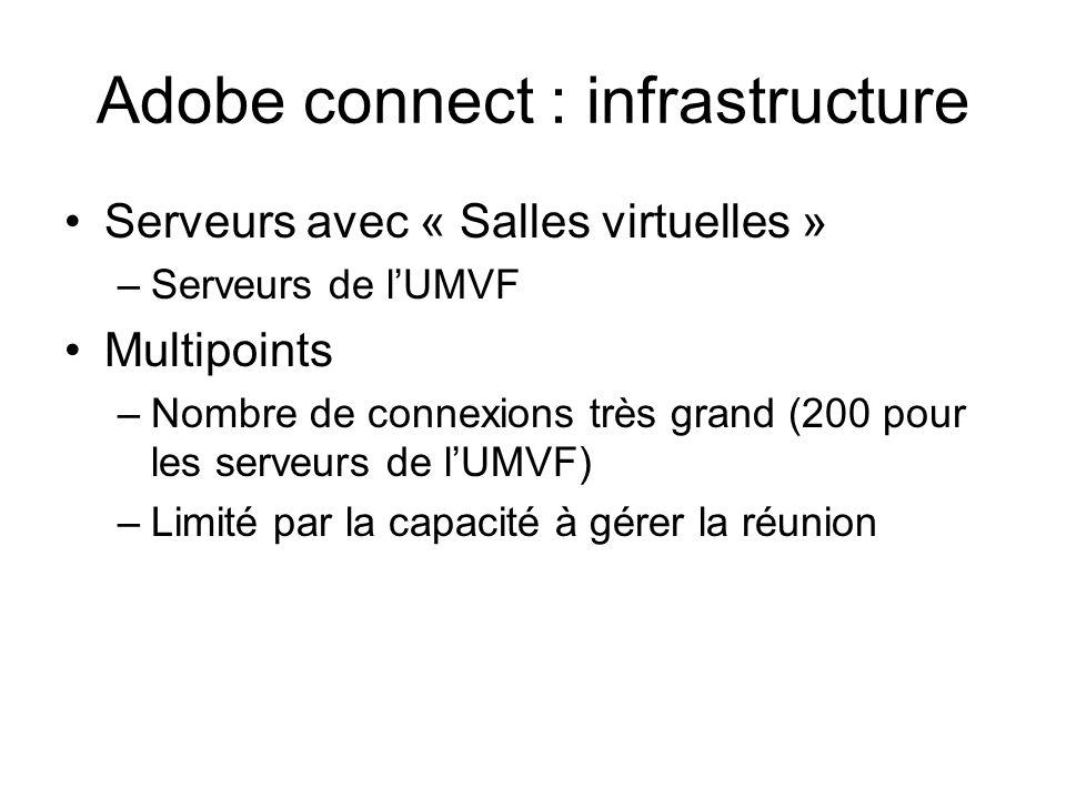 Adobe connect : infrastructure Serveurs avec « Salles virtuelles » –Serveurs de lUMVF Multipoints –Nombre de connexions très grand (200 pour les serve