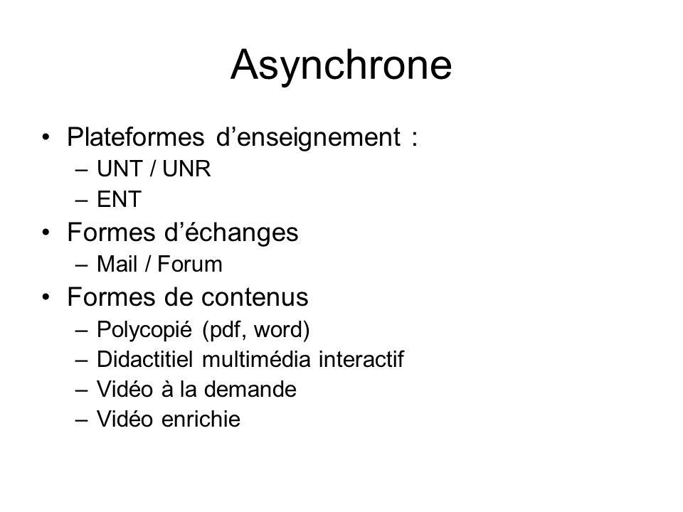 Asynchrone Plateformes denseignement : –UNT / UNR –ENT Formes déchanges –Mail / Forum Formes de contenus –Polycopié (pdf, word) –Didactitiel multimédi