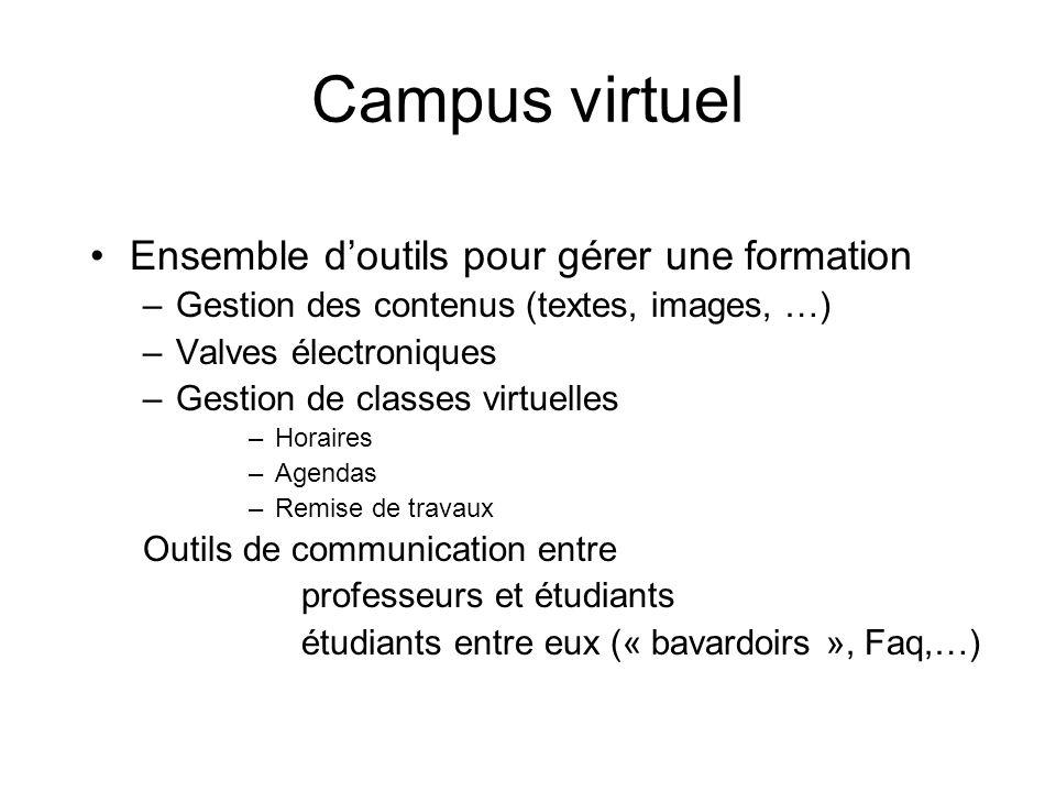 Campus virtuel Ensemble doutils pour gérer une formation –Gestion des contenus (textes, images, …) –Valves électroniques –Gestion de classes virtuelle
