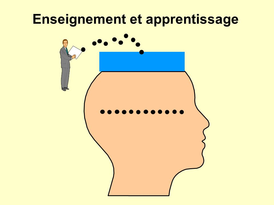 Enseignement et apprentissage