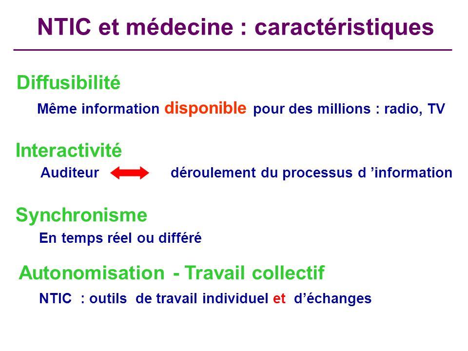 Diffusibilité Même information disponible pour des millions : radio, TV Synchronisme En temps réel ou différé Autonomisation - Travail collectif NTIC