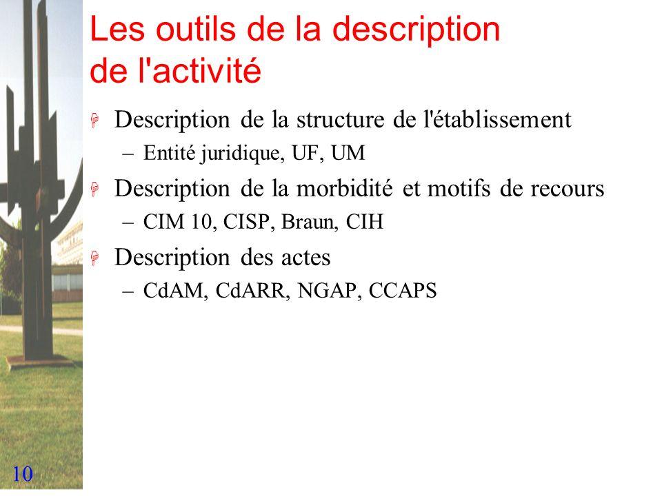 10 Les outils de la description de l'activité H Description de la structure de l'établissement –Entité juridique, UF, UM H Description de la morbidité
