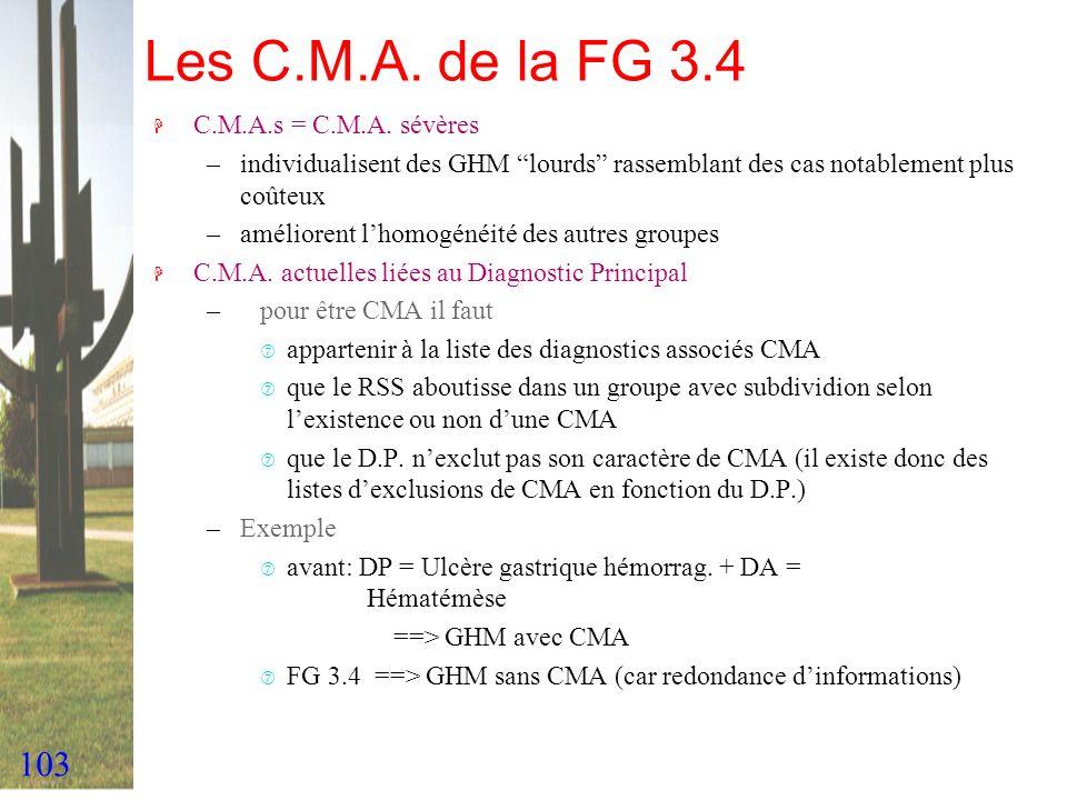 103 Les C.M.A. de la FG 3.4 H C.M.A.s = C.M.A. sévères –individualisent des GHM lourds rassemblant des cas notablement plus coûteux –améliorent lhomog