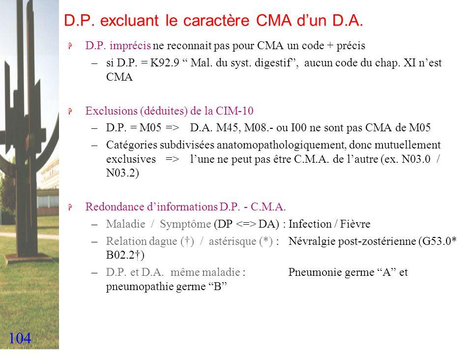 104 D.P. excluant le caractère CMA dun D.A. H D.P. imprécis ne reconnait pas pour CMA un code + précis –si D.P. = K92.9 Mal. du syst. digestif, aucun