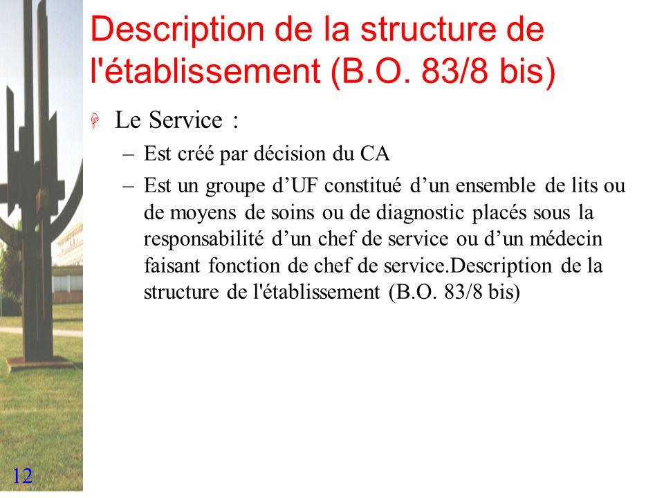 12 Description de la structure de l'établissement (B.O. 83/8 bis) H Le Service : –Est créé par décision du CA –Est un groupe dUF constitué dun ensembl
