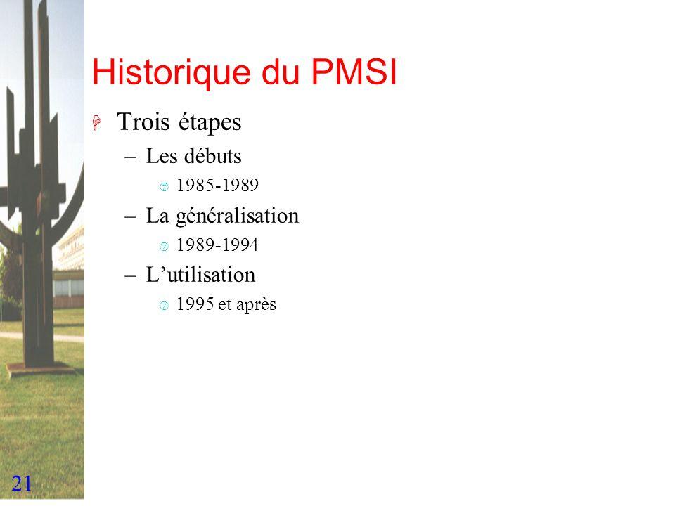 21 Historique du PMSI H Trois étapes –Les débuts ‡ 1985-1989 –La généralisation ‡ 1989-1994 –Lutilisation ‡ 1995 et après