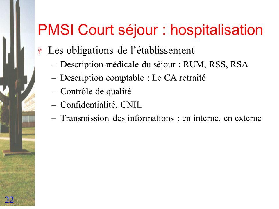 22 PMSI Court séjour : hospitalisation H Les obligations de létablissement –Description médicale du séjour : RUM, RSS, RSA –Description comptable : Le