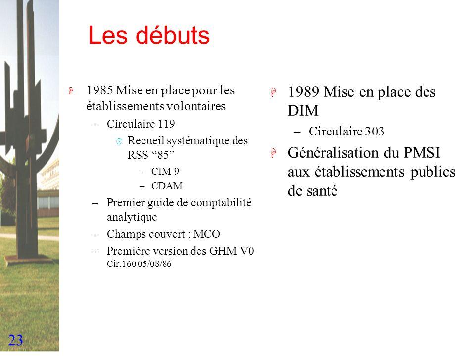 23 Les débuts H 1985 Mise en place pour les établissements volontaires –Circulaire 119 ‡ Recueil systématique des RSS 85 –CIM 9 –CDAM –Premier guide d