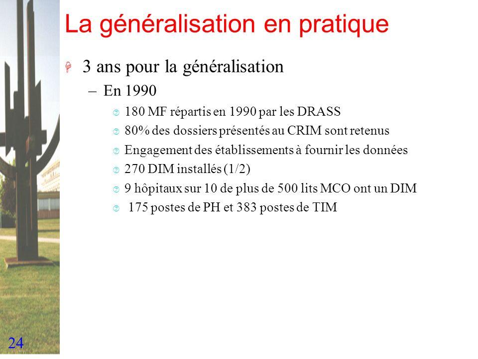 24 La généralisation en pratique H 3 ans pour la généralisation –En 1990 ‡ 180 MF répartis en 1990 par les DRASS ‡ 80% des dossiers présentés au CRIM