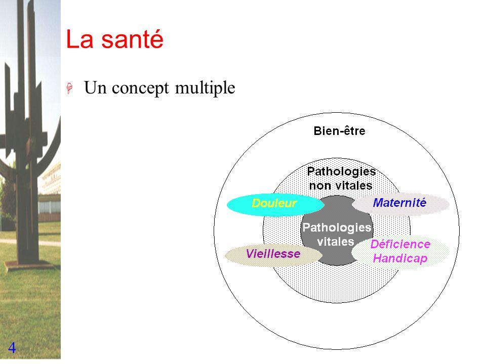 4 La santé H Un concept multiple