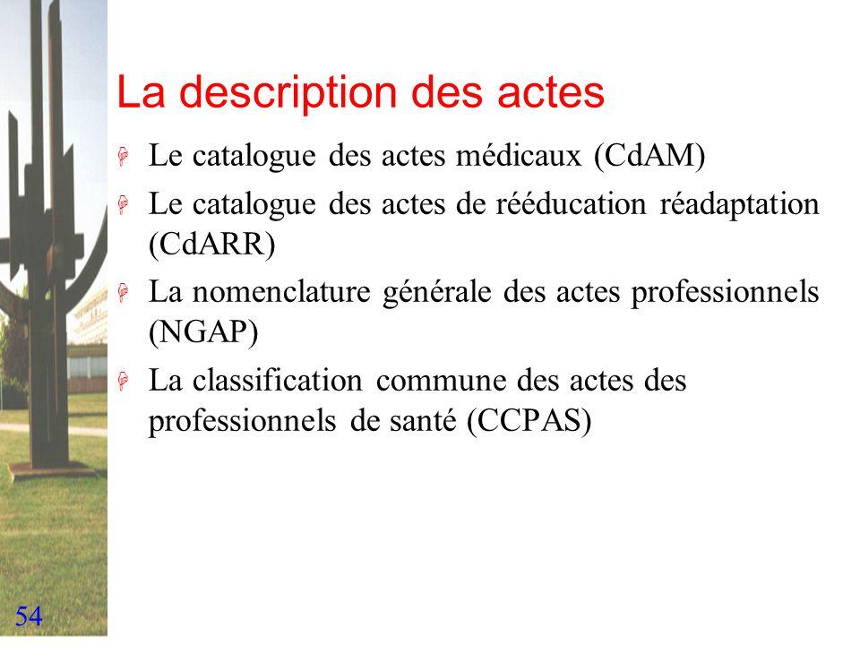 54 La description des actes H Le catalogue des actes médicaux (CdAM) H Le catalogue des actes de rééducation réadaptation (CdARR) H La nomenclature gé