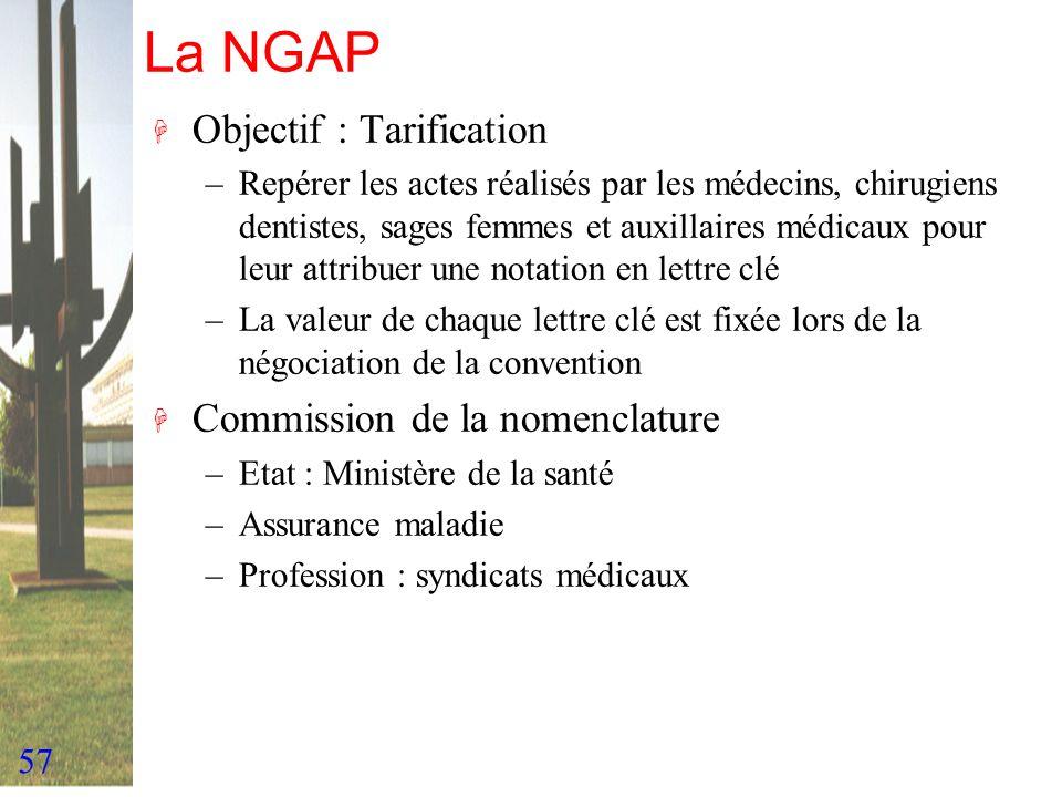 57 La NGAP H Objectif : Tarification –Repérer les actes réalisés par les médecins, chirugiens dentistes, sages femmes et auxillaires médicaux pour leu