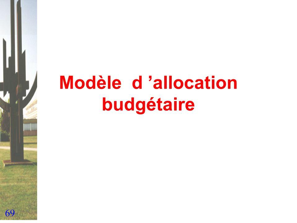 69 Modèle d allocation budgétaire