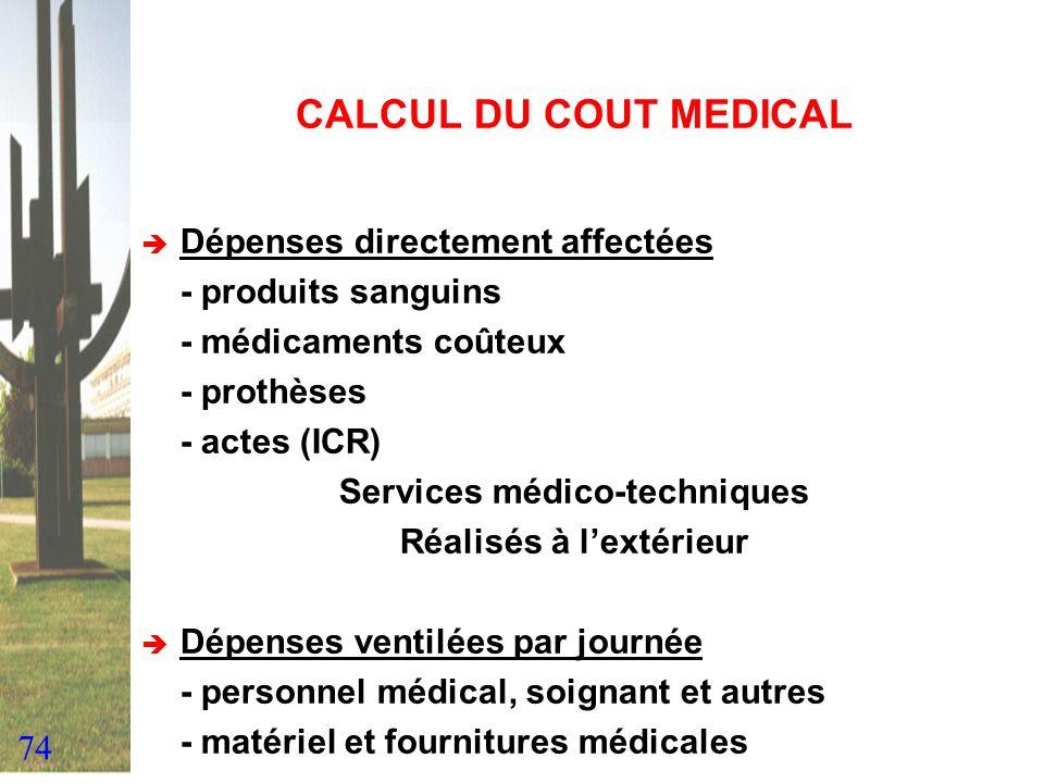 74 CALCUL DU COUT MEDICAL Dépenses directement affectées - produits sanguins - médicaments coûteux - prothèses - actes (ICR) Services médico-technique