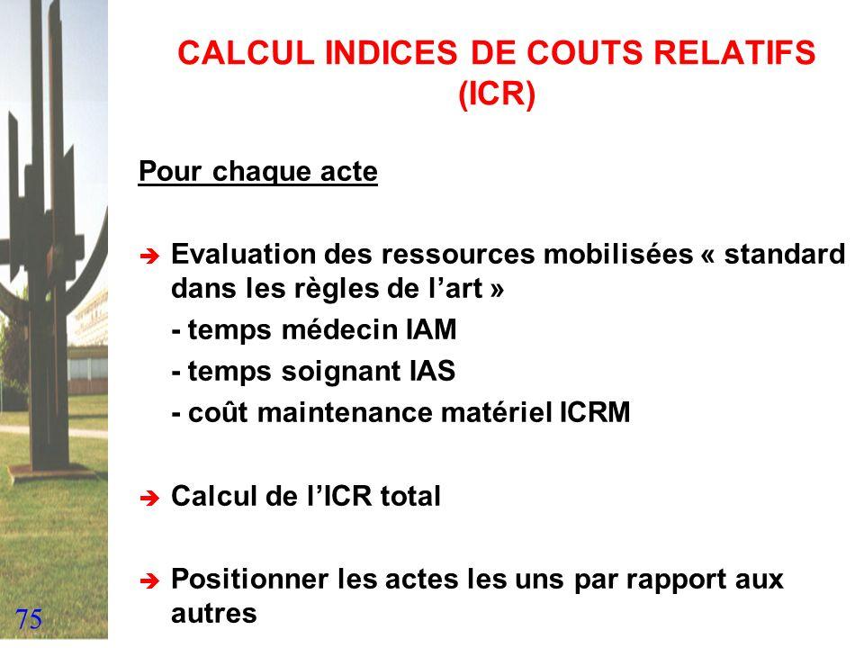 75 CALCUL INDICES DE COUTS RELATIFS (ICR) Pour chaque acte Evaluation des ressources mobilisées « standard dans les règles de lart » - temps médecin I