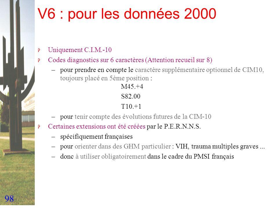98 V6 : pour les données 2000 H Uniquement C.I.M.-10 H Codes diagnostics sur 6 caractères (Attention recueil sur 8) –pour prendre en compte le caractè