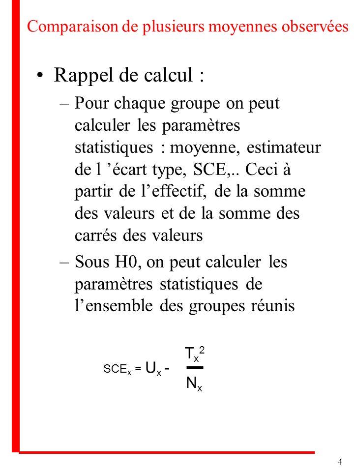 4 Comparaison de plusieurs moyennes observées Rappel de calcul : –Pour chaque groupe on peut calculer les paramètres statistiques : moyenne, estimateu