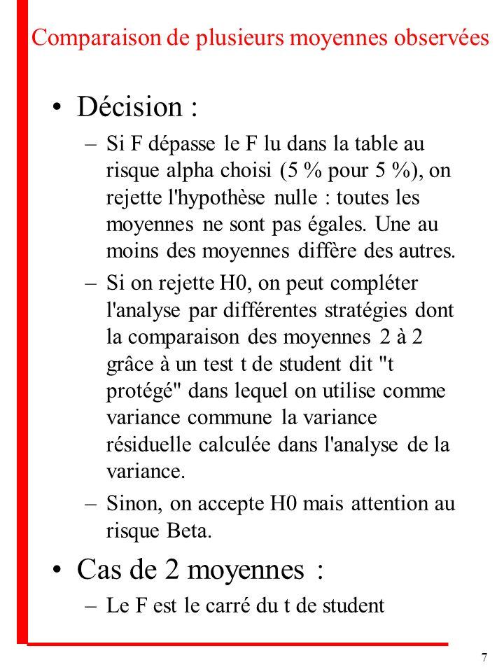 7 Comparaison de plusieurs moyennes observées Décision : –Si F dépasse le F lu dans la table au risque alpha choisi (5 % pour 5 %), on rejette l'hypot