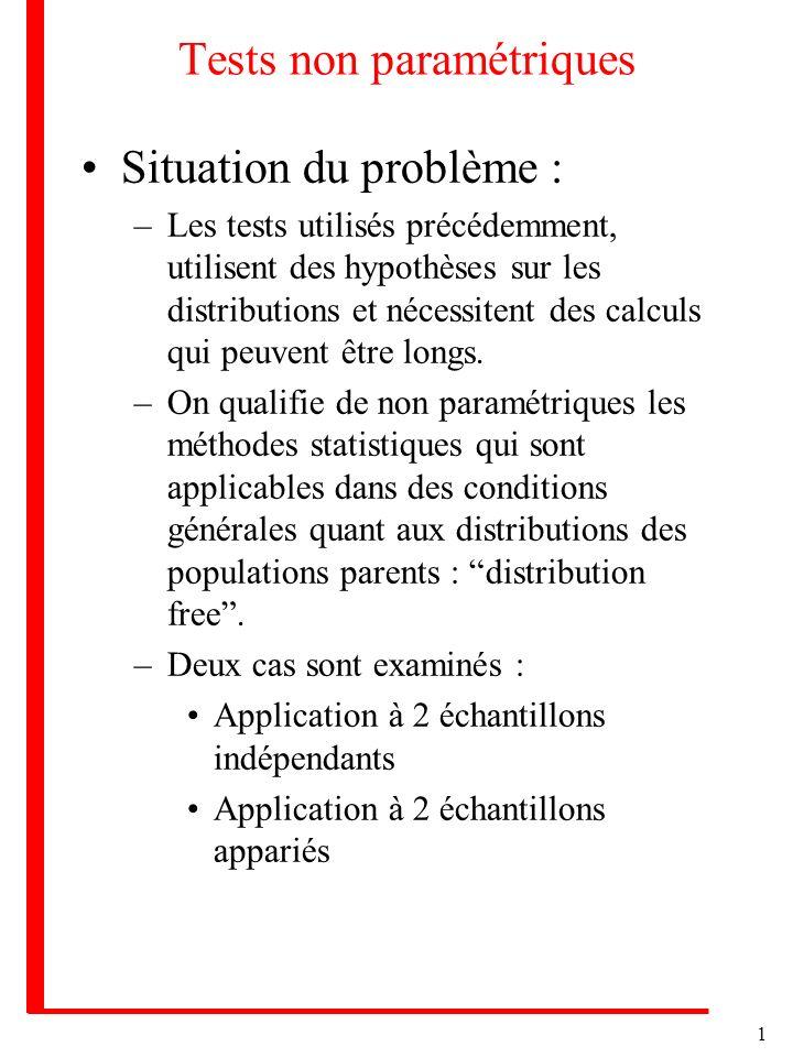 1 Tests non paramétriques Situation du problème : –Les tests utilisés précédemment, utilisent des hypothèses sur les distributions et nécessitent des calculs qui peuvent être longs.