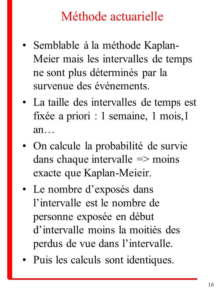 16 Méthode actuarielle Semblable à la méthode Kaplan- Meier mais les intervalles de temps ne sont plus déterminés par la survenue des événements. La t