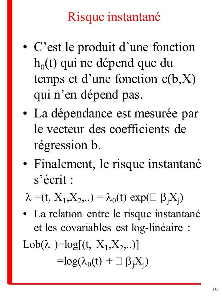 19 Risque instantané Cest le produit dune fonction h 0 (t) qui ne dépend que du temps et dune fonction c(b,X) qui nen dépend pas. La dépendance est me