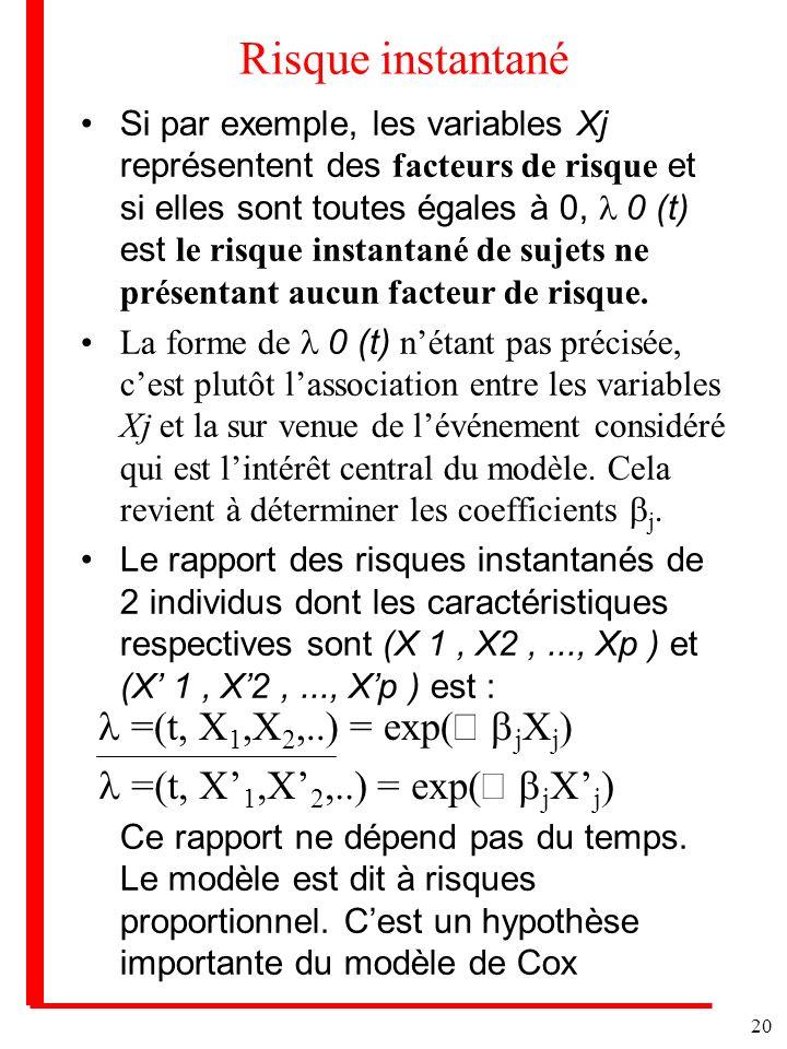 20 Risque instantané Si par exemple, les variables Xj représentent des facteurs de risque et si elles sont toutes égales à 0, 0 (t) est le risque inst