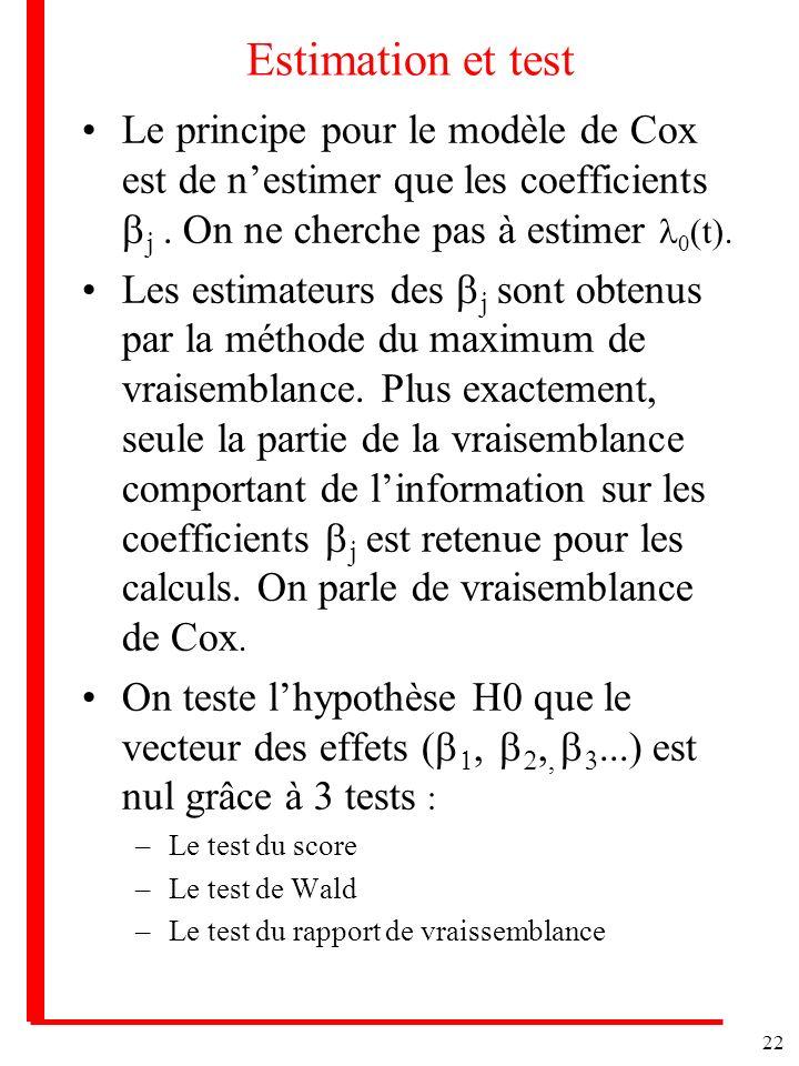 22 Estimation et test Le principe pour le modèle de Cox est de nestimer que les coefficients j. On ne cherche pas à estimer 0 (t). Les estimateurs des