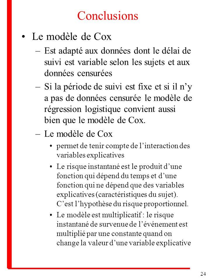 24 Conclusions Le modèle de Cox –Est adapté aux données dont le délai de suivi est variable selon les sujets et aux données censurées –Si la période d