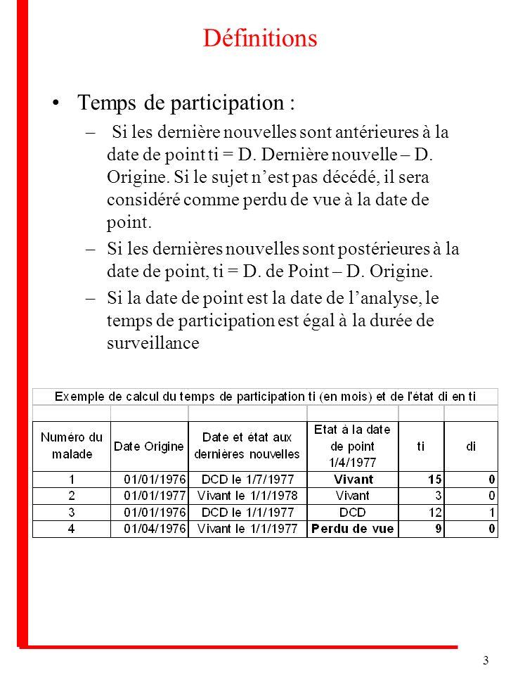 3 Définitions Temps de participation : – Si les dernière nouvelles sont antérieures à la date de point ti = D. Dernière nouvelle – D. Origine. Si le s