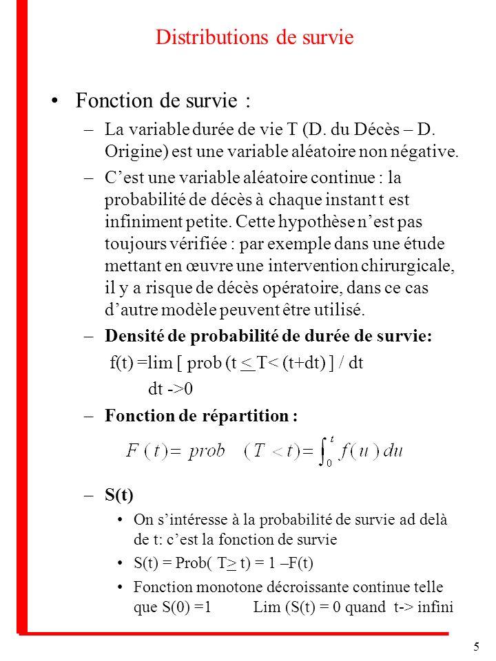 5 Distributions de survie Fonction de survie : –La variable durée de vie T (D. du Décès – D. Origine) est une variable aléatoire non négative. –Cest u