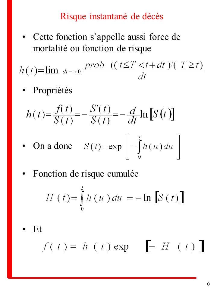 7 Risque instantané de décès La fonction de risque h(t) fournit la description la plus concrète dune distribution de survie.