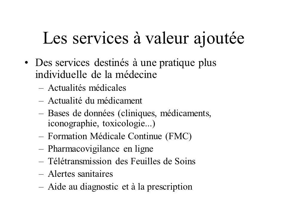 Les services à valeur ajoutée Des services destinés à une pratique plus individuelle de la médecine –Actualités médicales –Actualité du médicament –Ba