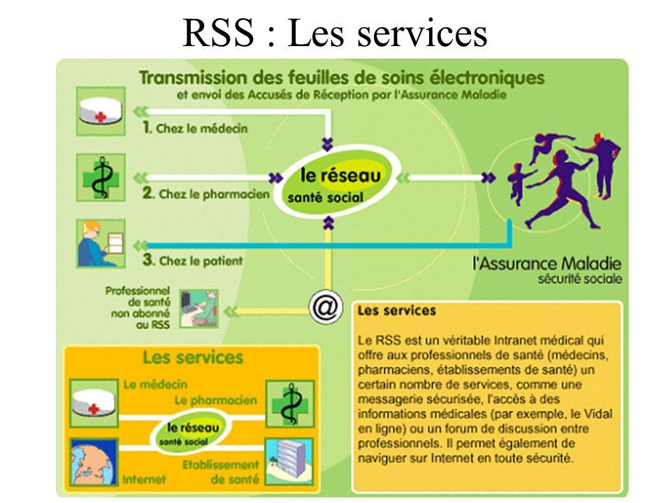 RSS : Les services