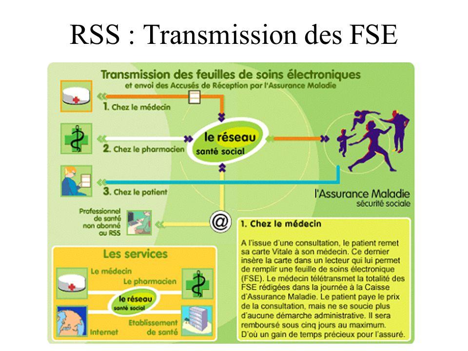 RSS : Transmission des FSE