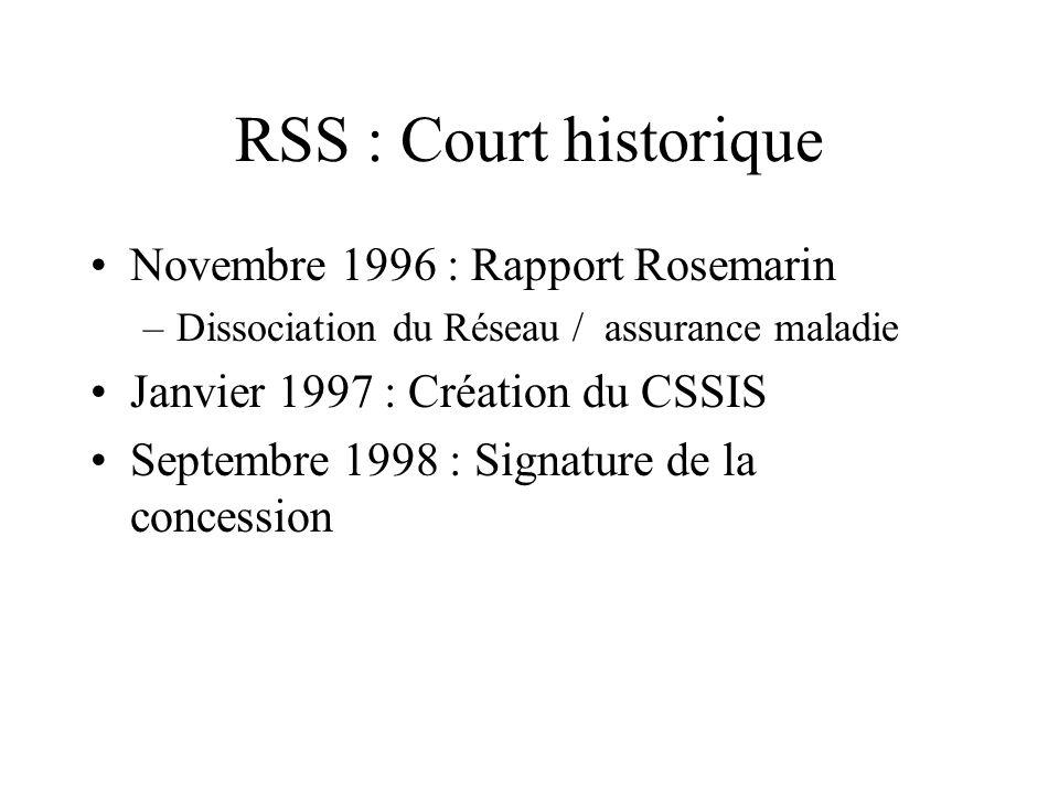 RSS : Court historique Novembre 1996 : Rapport Rosemarin –Dissociation du Réseau / assurance maladie Janvier 1997 : Création du CSSIS Septembre 1998 :