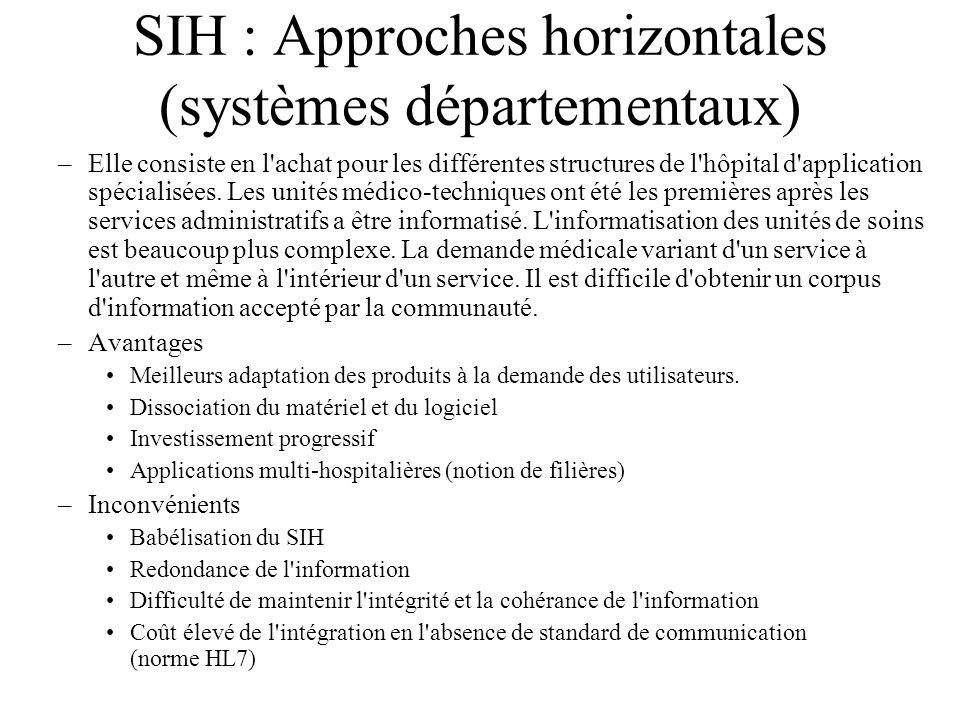 SIH : Approches horizontales (systèmes départementaux) –Elle consiste en l'achat pour les différentes structures de l'hôpital d'application spécialisé