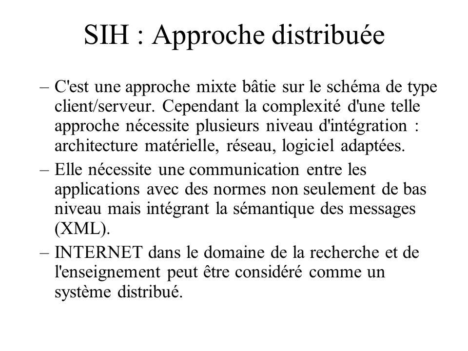 SIH : Approche distribuée –C'est une approche mixte bâtie sur le schéma de type client/serveur. Cependant la complexité d'une telle approche nécessite