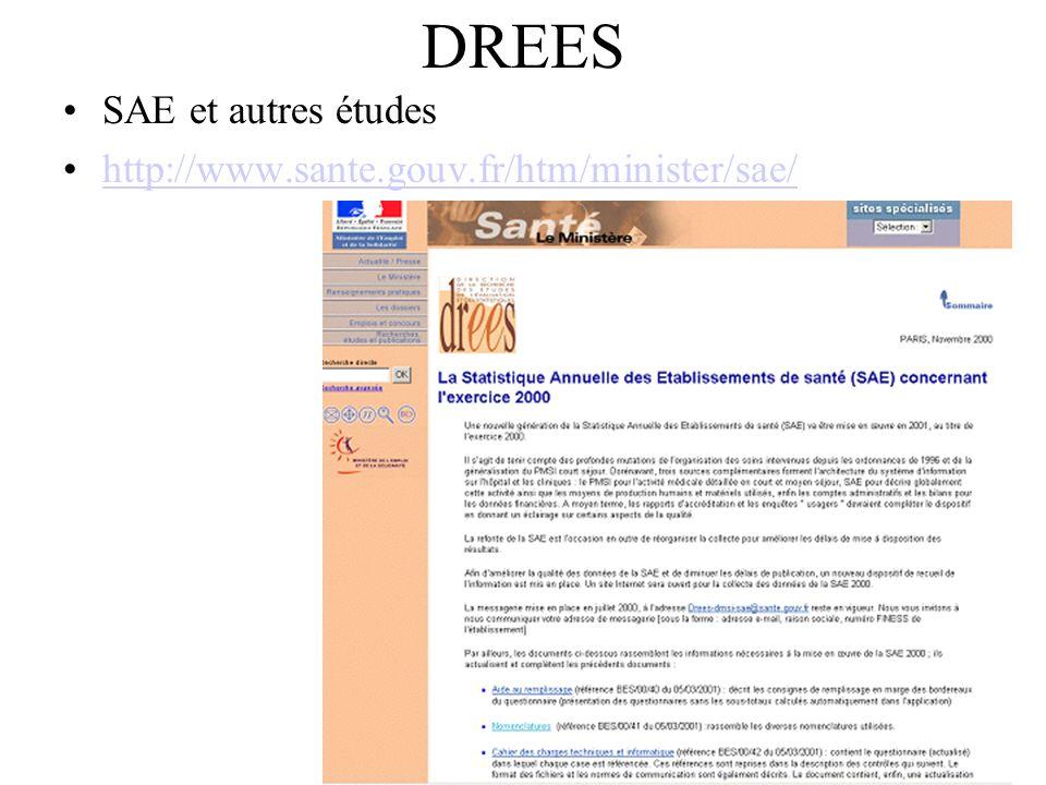 DREES SAE et autres études http://www.sante.gouv.fr/htm/minister/sae/