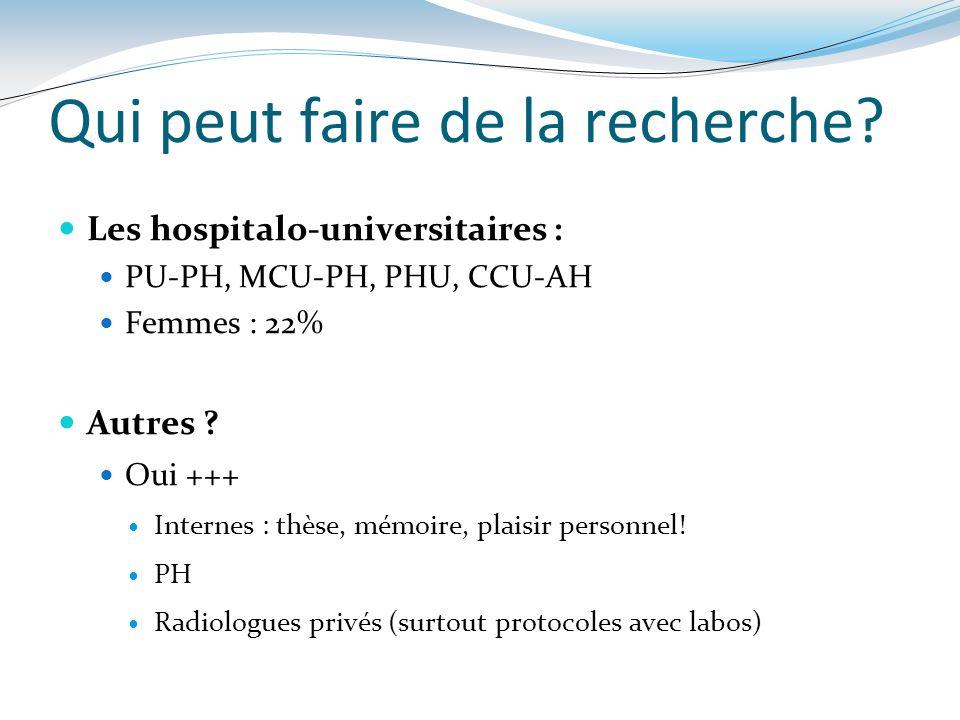 Qui peut faire de la recherche? Les hospitalo-universitaires : PU-PH, MCU-PH, PHU, CCU-AH Femmes : 22% Autres ? Oui +++ Internes : thèse, mémoire, pla