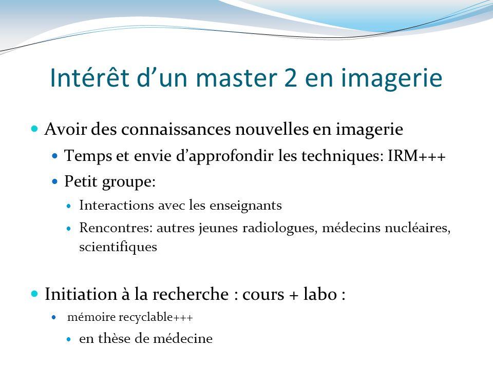 Intérêt dun master 2 en imagerie Avoir des connaissances nouvelles en imagerie Temps et envie dapprofondir les techniques: IRM+++ Petit groupe: Intera